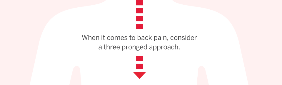 back pain three pronged approach
