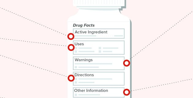 cómo leer la etiqueta de medicamento