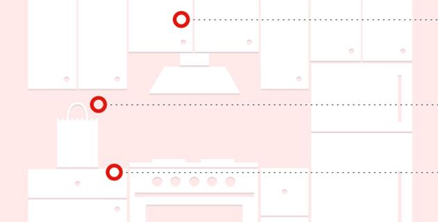 diagrama de los lugares donde almacenar TYLENOL® con seguridad